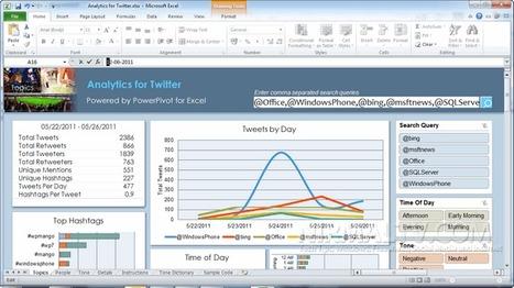 Comment créer un tableau de bord Twitter pour votre client sous Excel | Time to Learn | Scoop.it