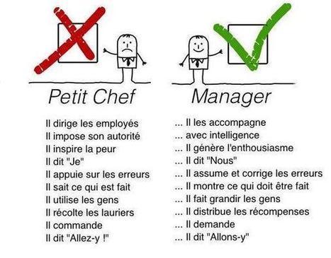 Top Chef | La lettre de Toulouse | Scoop.it