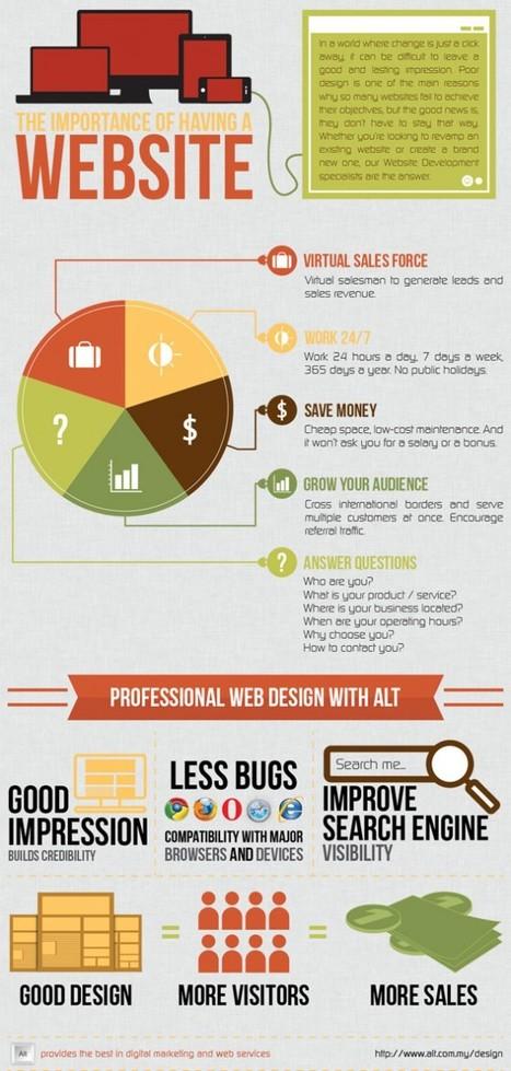 Ai-je vraiment besoin d'un site web pour mon entreprise ? | Marketing | Scoop.it