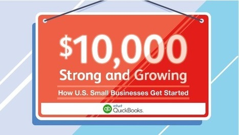 Did You Know? Most Small Businesses Start With $10,000 Or Less | Quickbooks | Micro-business | Scoop.it