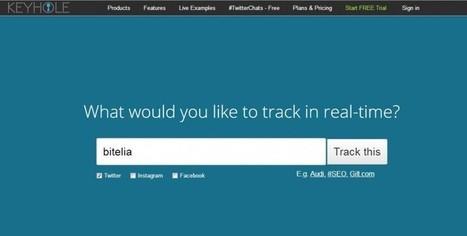 Seis servicios para monitorear un hashtag en Redes Sociales | Social media manager | Scoop.it