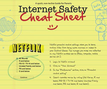 Internet Safety Cheat Sheet For Digital Media Use In Schools | Web 2.0 for juandoming | Scoop.it