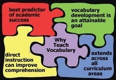 Cool Tools for 21st Century Learners: Webinar: Marzano's 6 Steps to Effective Vocabulary Instruction | Cool Tools for Vocabulary | Scoop.it