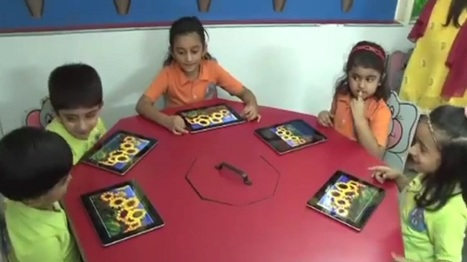 Developmentally Appropriate Ways To Use iPads With Kindergartners - EdTechReview | ConnectEd Scoops | Scoop.it