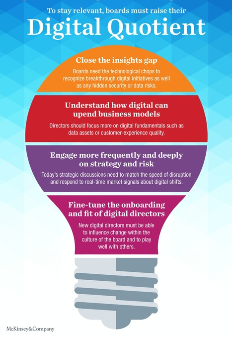 Adapting your board to the digital age | McKinsey & Company | Business Transformation | Scoop.it