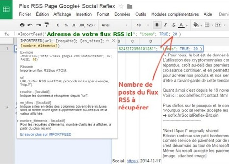 Community Manager : comment gagner du temps pour vos reportings social media | Web(marketing) & Social Media | Scoop.it