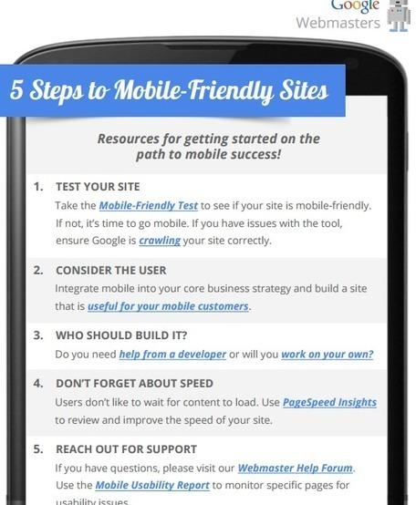5 étapes pour créer un bon site Mobile-Friendly | Hébergement touristique en France | Scoop.it