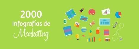 2000 infografías para aprender Marketing en 50 categorías | Ingenia Social Media Menorca | Scoop.it