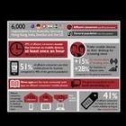 Besserverdiener gewöhnen sich an mobile Nachrichten | Social Media in Public Relations | Scoop.it