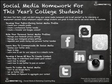 Social Media Homework For This Year's College Students | College Students Seeking Internships | Scoop.it