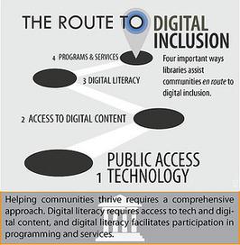 La biblioteca como motor de la inclusión social y digital de sus comunidades | Universo Abierto | TIC y Bibliotecas del Instituto Mignone | Scoop.it