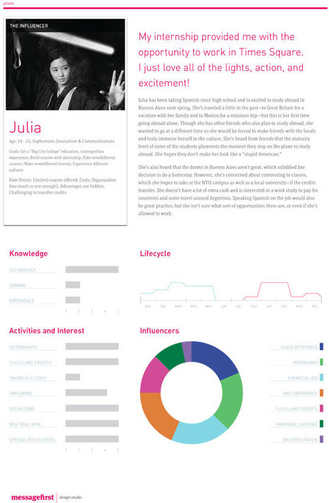 A List Apart: Articles: Personality in Design   Expertiential Design   Scoop.it