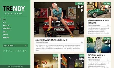 Trendy Responsive Blogger Template | Blogger Templates | Scoop.it