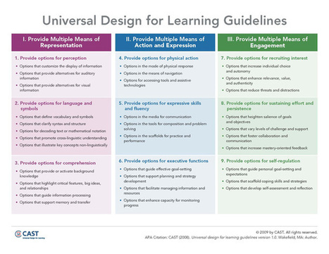 UDL in The Classroom : The Power to Enrich | Universal Design for Learning and Curriculum | Scoop.it