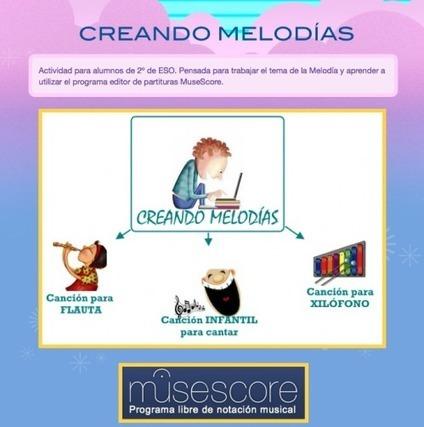Creando Melodías con MuseScore | Nuevas tecnologías aplicadas a la educación | Educa con TIC | Enseñanza de la Música en Secundaria y uso de las TIC | Scoop.it