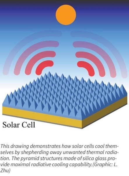 New Way of Cooling Solar Cells | Sustainable Futures | Scoop.it