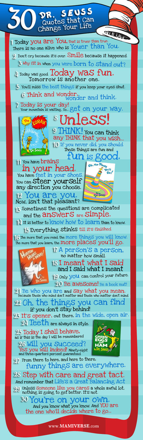 30 Dr. Seuss Quotes to Live By | Visual & digital texts | Scoop.it