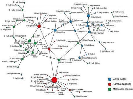 How Social Connections and Business Ties Can Boost Trade: An Application of Social Network Analysis | SOCIAL NETWORK ANALYSIS | Scoop.it