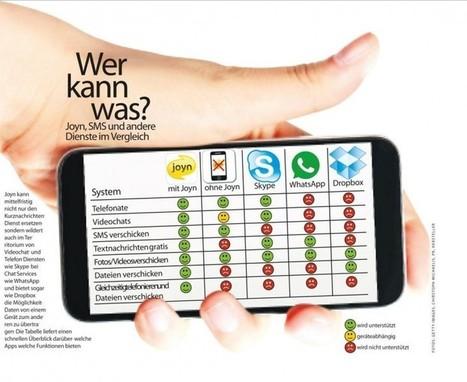 Google veut tuer le SMS ! | outils du web | Scoop.it