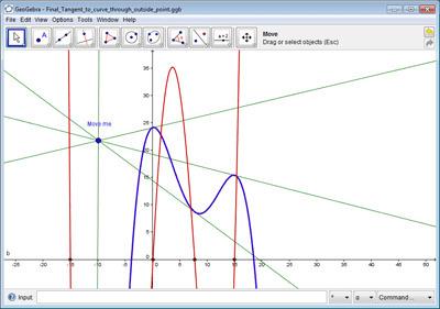 GeoGebra - Software libre para practicar álgebra | TIC y educación | Scoop.it