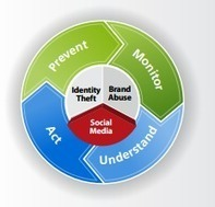 What Department Should be Responsible for ... - Social Media Today | Online Relations & Community management | Scoop.it