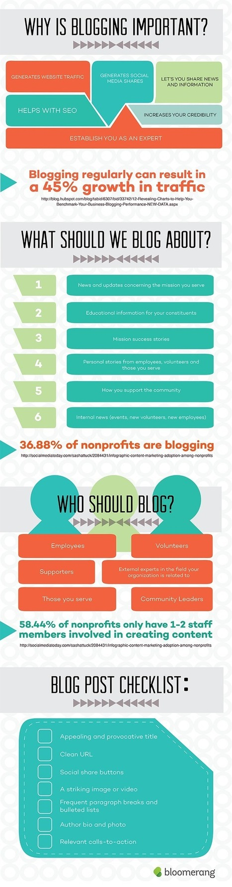 A Guide to Nonprofit Blogging [INFOGRAPHIC] | Digital-News on Scoop.it today | Scoop.it