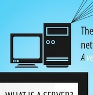 Web Hosting Simplified [Infographic] | Collaborative Revolution | Scoop.it