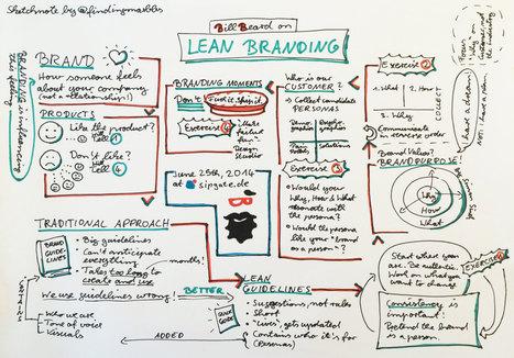 Boostez vos réunions grâce au sketchnotes | Bird Office : Le blog | Mind Mapping | Scoop.it