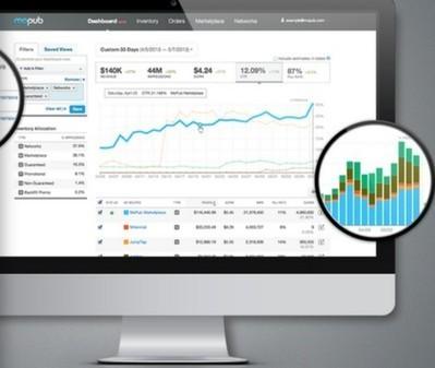 Publicité mobile : Twitter achète MoPub et mise sur le RTB | Blog WP Inbound Marketing Leads | Scoop.it
