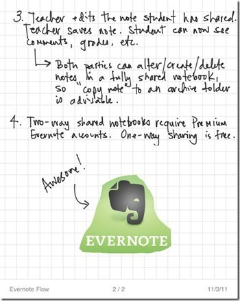 How To Use Evernote to Manage A Class (with or without iPads) | Wandering Academic | The Classroom iPad Library | Scoop.it