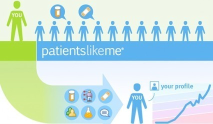 MSD joins forces with PatientsLikeMe for psoriasis | Digital Pharma | Scoop.it