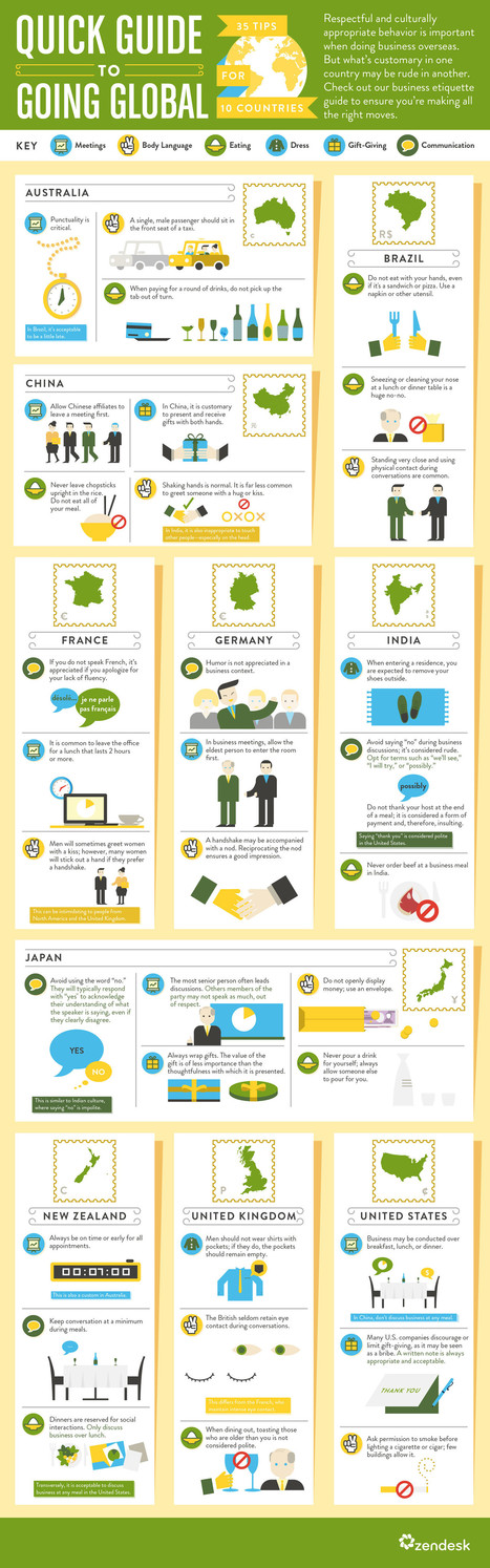 35 Tips on How Not to Offend Your International Business Partners (Infographic) | Pitch it! | Scoop.it