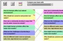 MNLI 12 - Digital Texts and Tools | Common Core Resources for Teachers | Scoop.it
