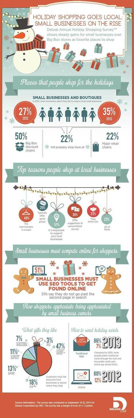 Holiday Shopping Goes Local [Infographic] | MarketingHits | Scoop.it