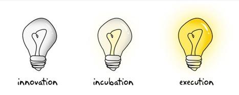 Les médias, nouveaux incubateurs de start-ups ? | Veille media | Scoop.it