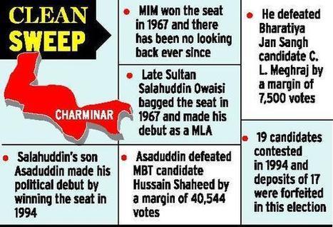 MIM's dream run in Charminar - The Hindu | elections 2014 | Scoop.it