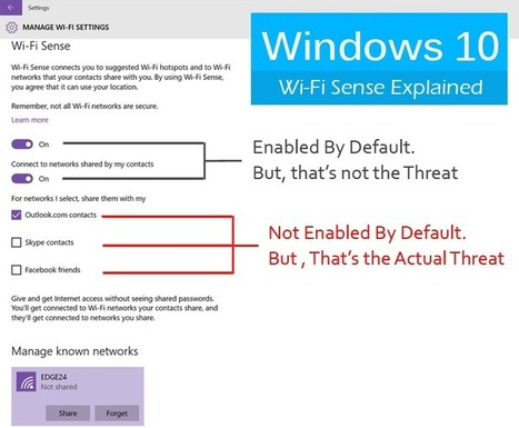 Windows 10 Wi-Fi Sense Explained: Actual Security Threat You Need to Know | Hacking Chaos | Scoop.it