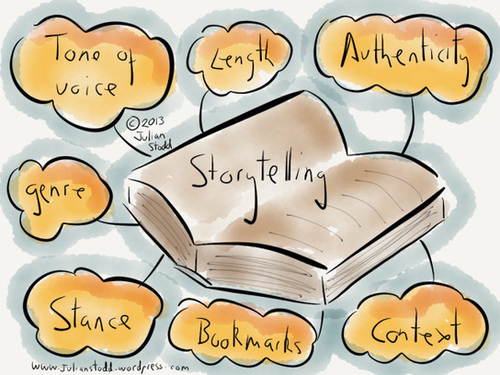 Storytelling in Social Leadership - a first draft