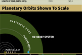 Super-Earth Planet: Potentially Habitable Alien World Explained (Infographic) | Scientificus | Scoop.it