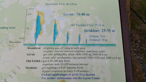 Découvertes islandaises   C@fé des Sciences   Scoop.it