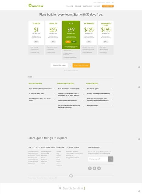 How to build the perfect pricing page on your website | Google Plus Business Pages | Scoop.it