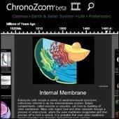 La scala del tempo con ChronoZoom - Elenco - icleen | OER and Science Education | Scoop.it