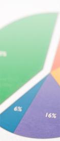 Logiciel enquêtes - Wysuforms logiciel d'enquête en ligne | Questionnaires dans les bibliothèques | Scoop.it