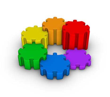 6 Steps To Your Social Media Routine | Social Media Today | Entrepreneurship, Innovation | Scoop.it