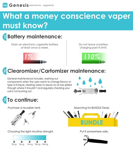 What A Money Conscience Vaper Must Know? | Visual.ly | Shopping Corner | Scoop.it