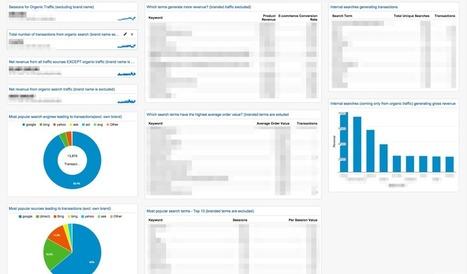 8 tableaux de bord Google Analytics dédiés au e-commerce | SYLVIE MERCIER | Scoop.it