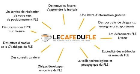Le Café du FLE:  exercices FLE, cours FLE, entretiens FLE ! | Français | Scoop.it