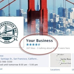 Businesses are Seeing Stars … on Facebook | Zyp Social | Facebook Marketing | Scoop.it