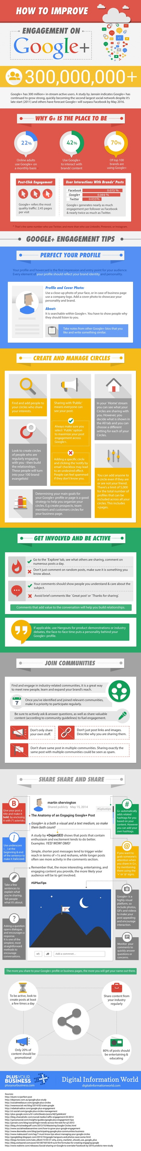 A Complete Guide to Improving Engagement on GooglePlus [INFOGRAPHIC] | MarketingHits | Scoop.it