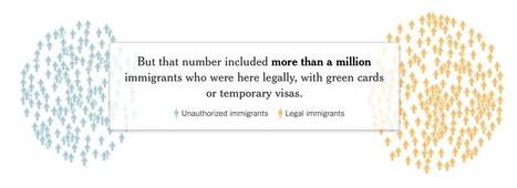 Actual deportation numbers   Capstone: An ESRM Coda   Scoop.it